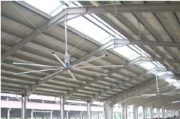 Plafond ventilatie